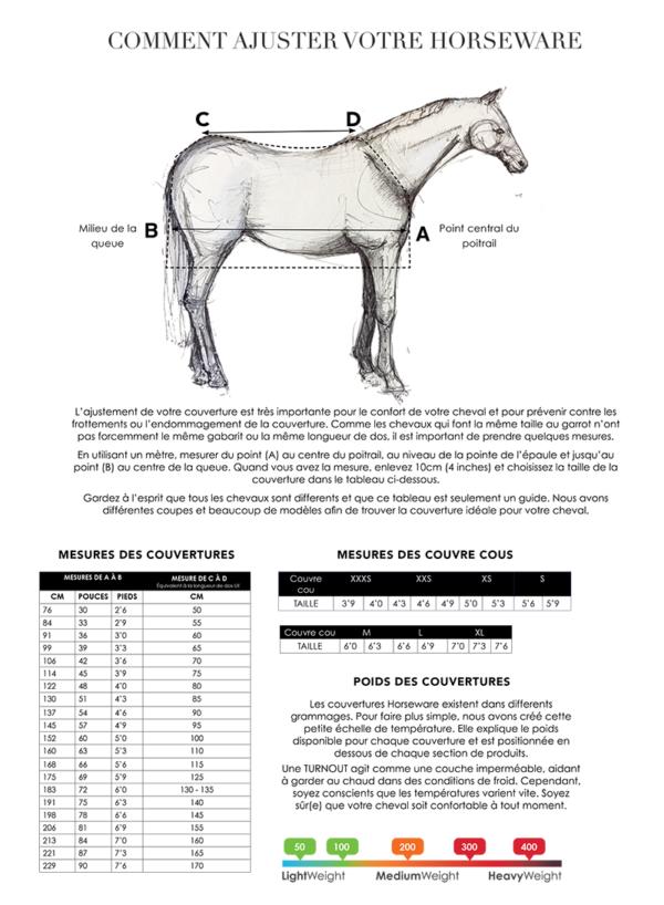 guide des taille couverture cheval horseware